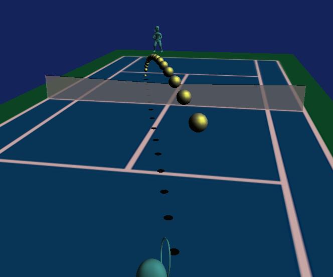 サーブの軌道をイメージしよう: テニス ガイム ~楽しく上達しよう~